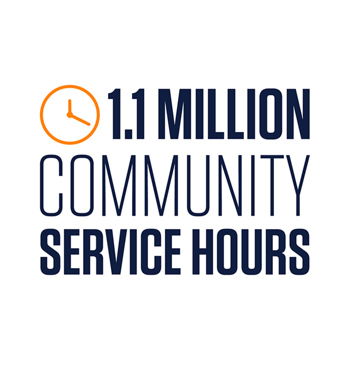 1.1 million community service hours