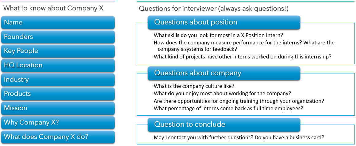 behavioral interview preparation