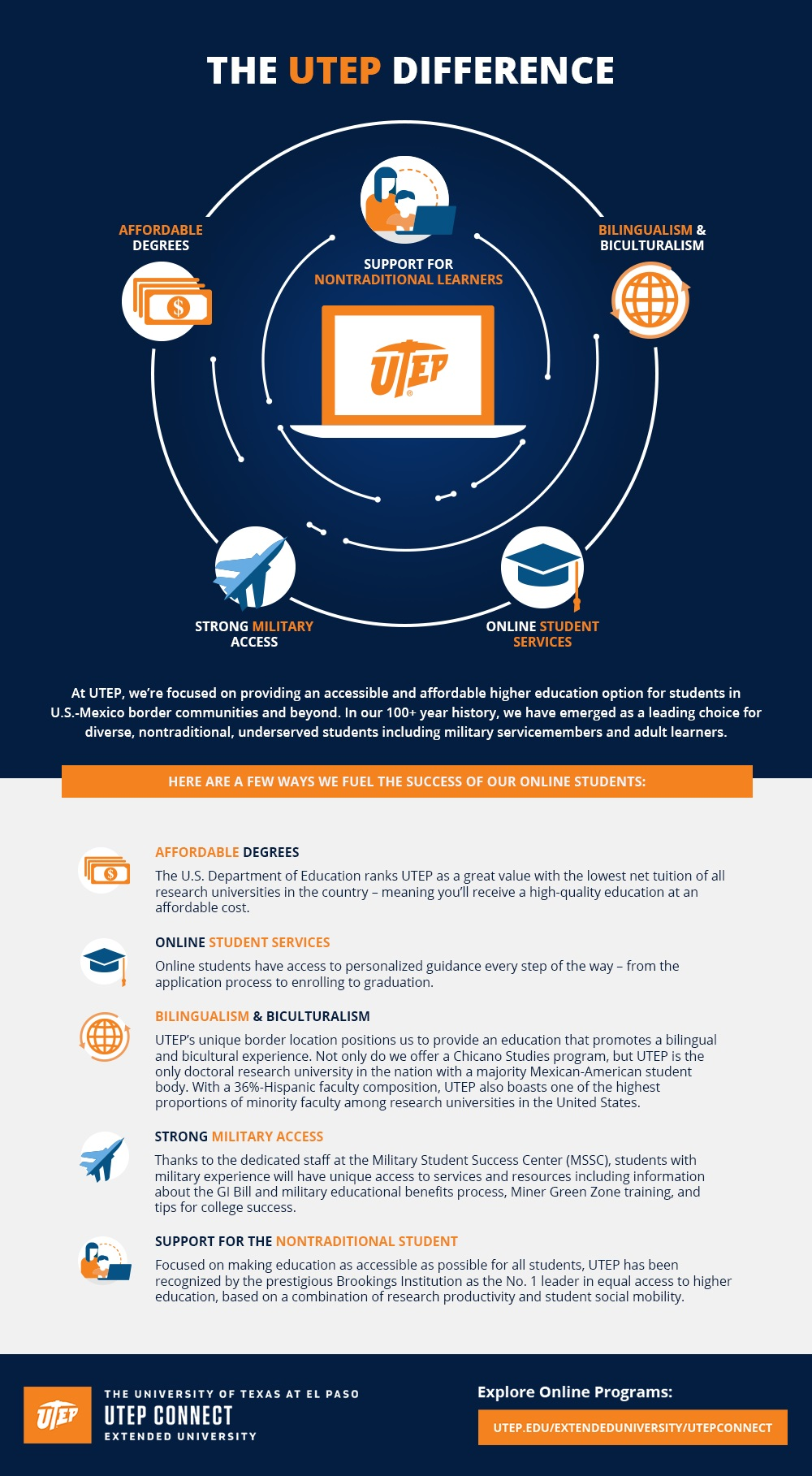 Why UTEP is the right place for you